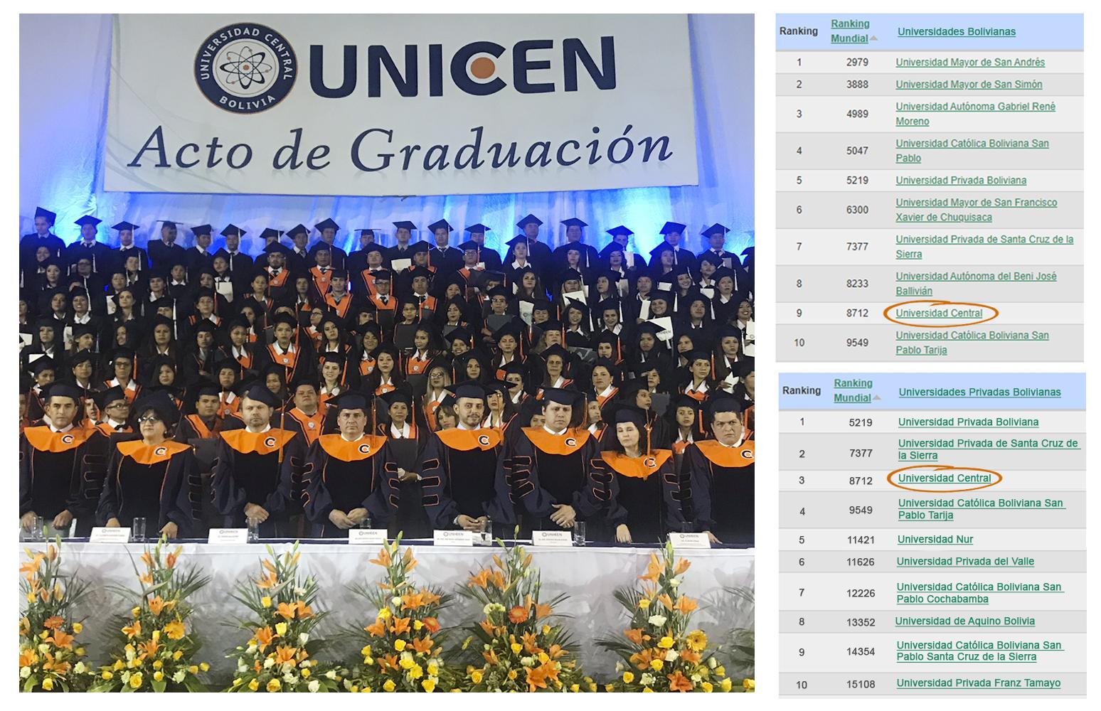 Unicen entre las 3 mejores universidades privadas de Bolivia