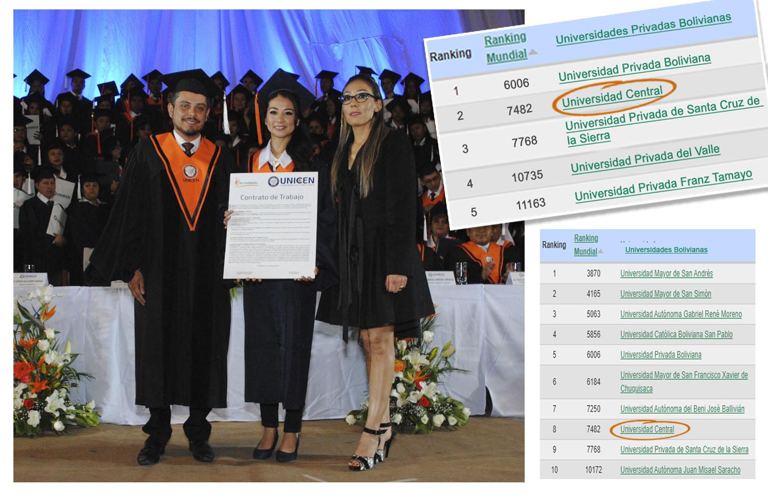UNICEN continúa avanzando y obtiene el segundo lugar en el ranking de mejores universidades privadas de Bolivia